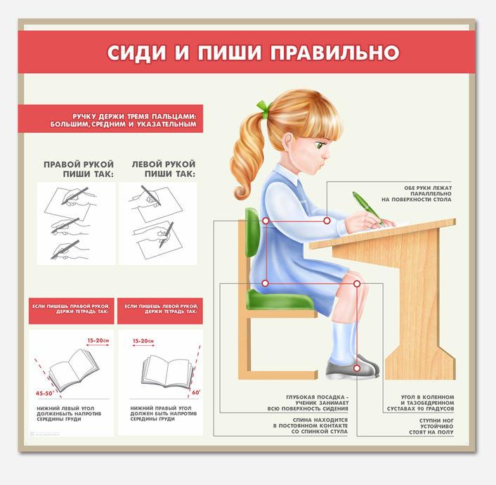 Как правильно пишется своими руками
